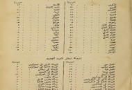 Arabic Bible 1890. Bible Translated into Arabic